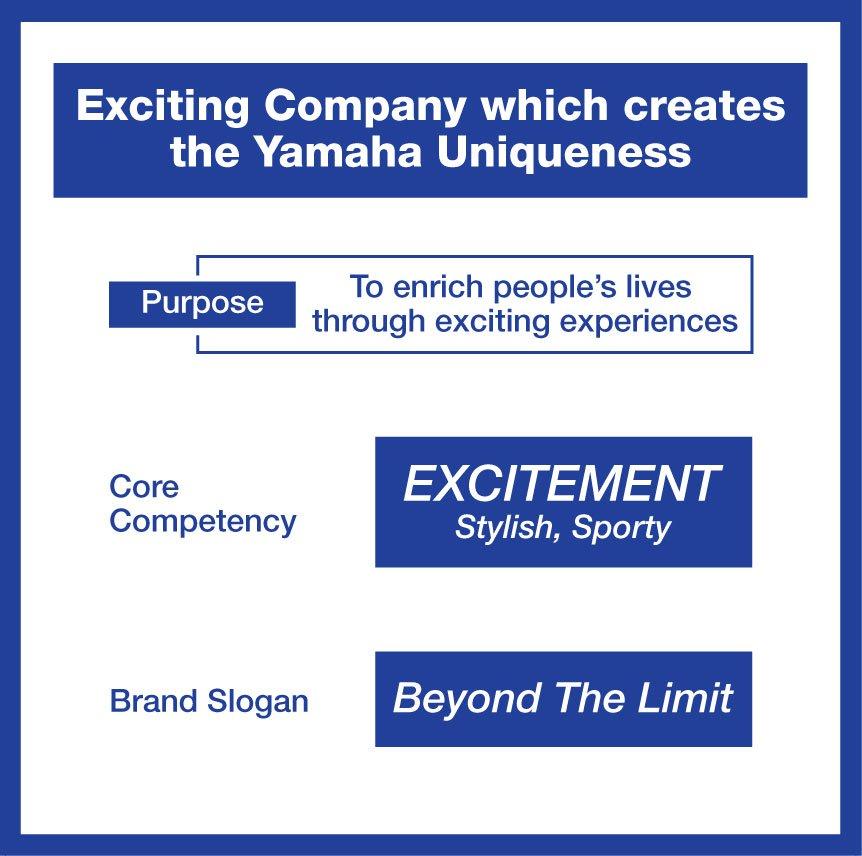 yamaha vision statement
